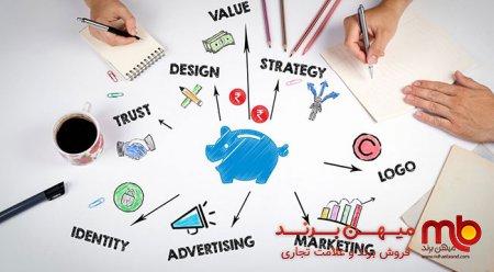 Brand یا برند چیست, مفهوم برند چیست ؟
