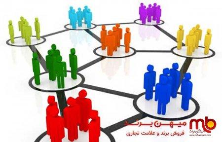 سازمانی برند ها برای مشتریان