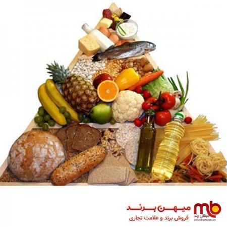 برندهای معروف مواد غذایی خارجی