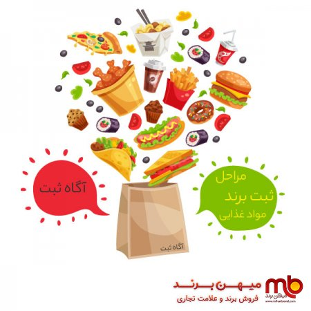 ثبت برند مواد غذایی در فوری ترین زمان