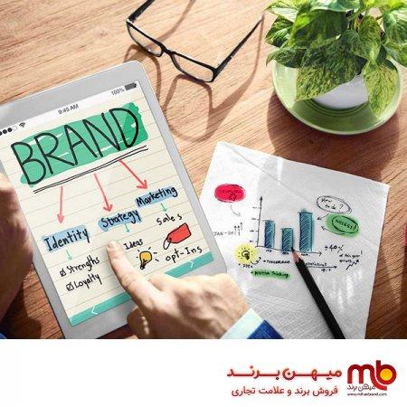 فروش برند،نامگذاری برند یا Brand Naming