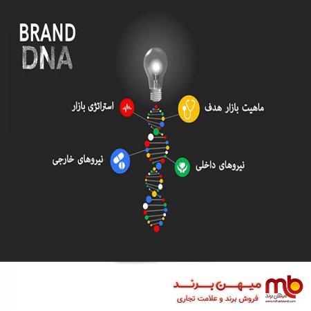 برند فروشی و عناصر اصلی DNA برند