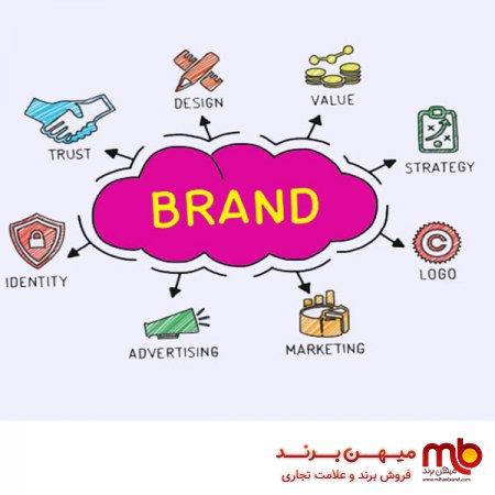 برند تجاری آماده یا فروشی چیست؟