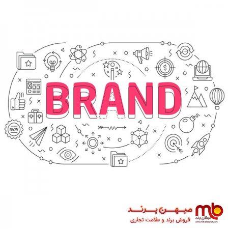 فروش برند/چرا بازاریابی و برندسازی مهم ترین عوامل موفقیت هستند؟