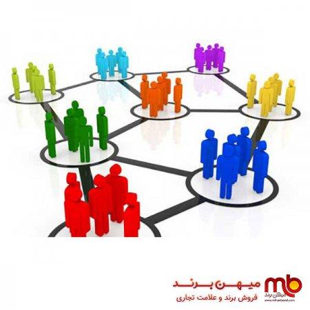 فروش برند آماده و بهترین ساختار سازمانی برند ها برای مشتریان