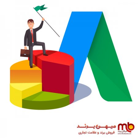 فروش برند آماده،فروش برند تجاری، مدیریت استراتژیک وب سایت