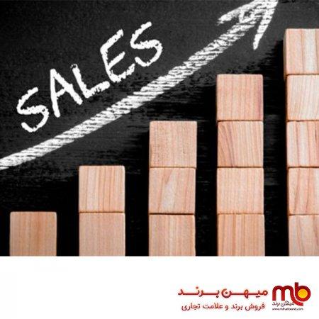 فروش برند آماده/فروش بهتر و ۱۵ نکته مهم در کاربرد تحلیل برنده ـ بازنده در کسب و کار