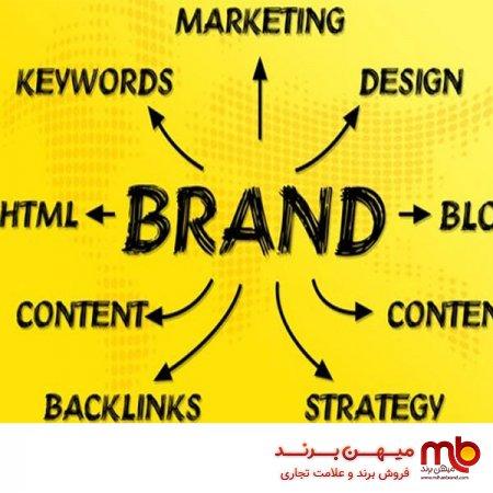 فروش برند، عناصر اصلی توسعه هویت برند (برندسازی)